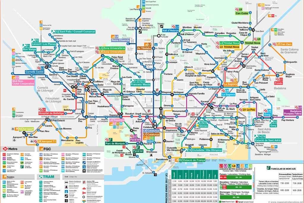 Mapa metra Barcelona